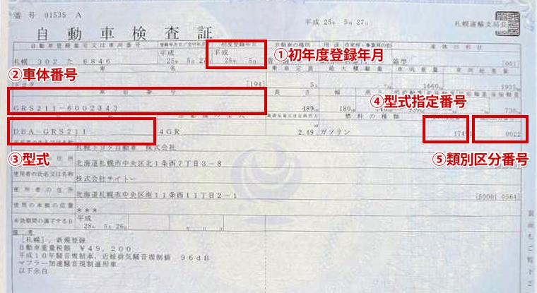 車検証イメージ